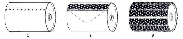 Последовательность работ по футеровке барабана накладками SLIDE-LAG